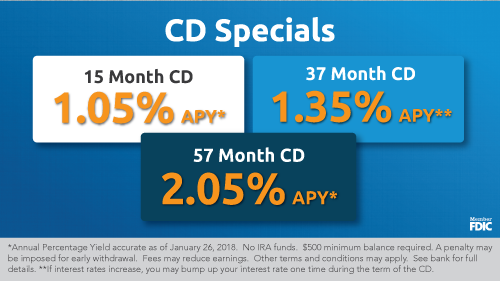 CD specials with rates